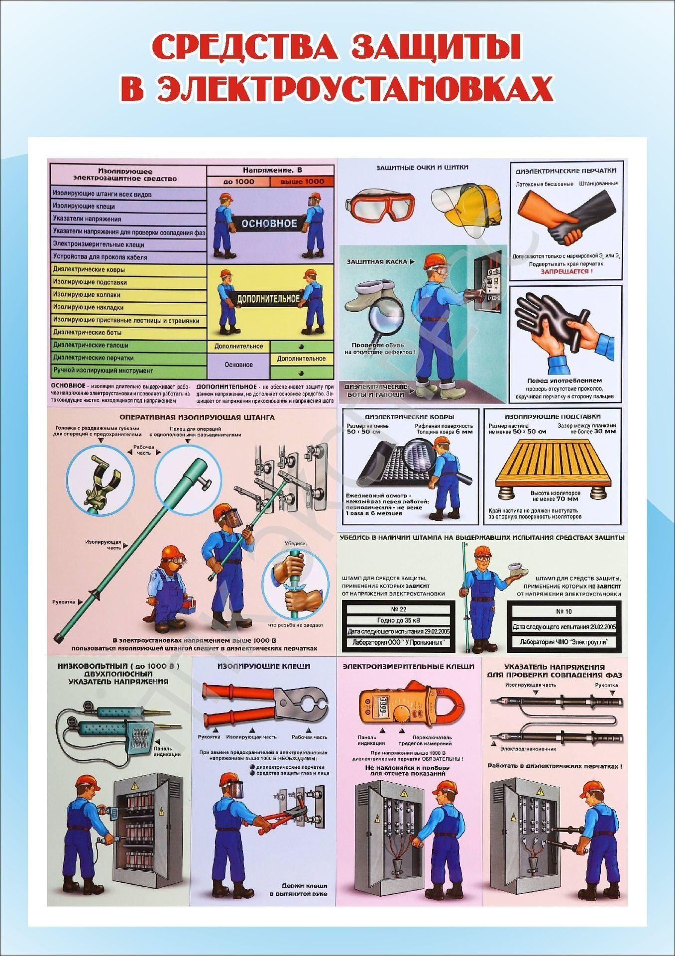 Для инструкции обслуживающих по работников газовое оборудование труда охране